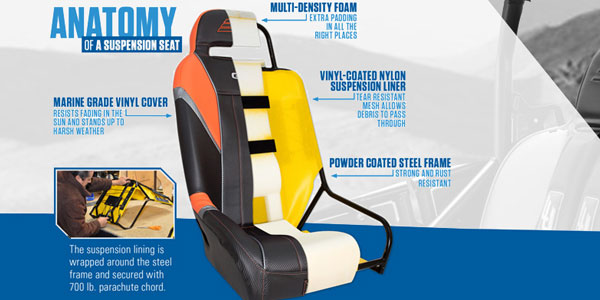 Browse our large variety of PRP seats and harness for your UTV.
